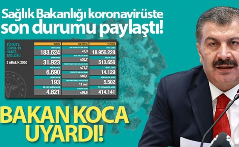 Türkiye'de vaka sayısı 513 bin 656 oldu