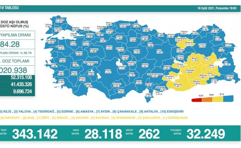 Korona virüsten 262 kişi hayatını kaybetti